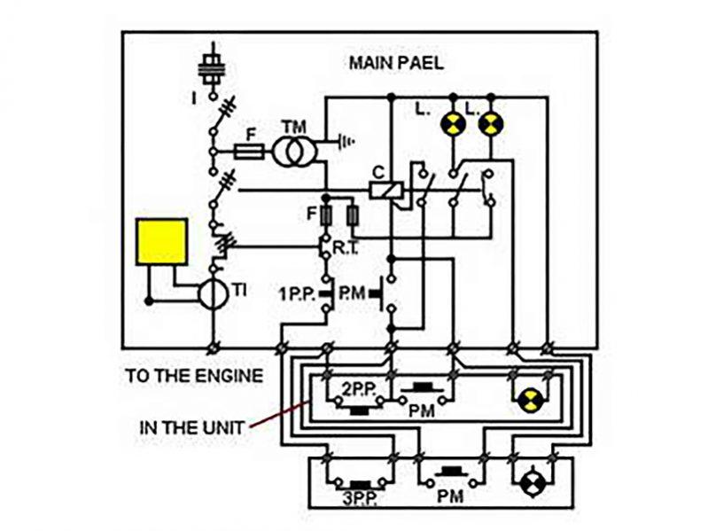operate alternators  generators  test 6  u2013 online maritime tests